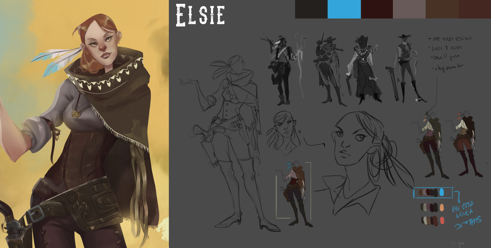 Part of the process followed to design Elsie.