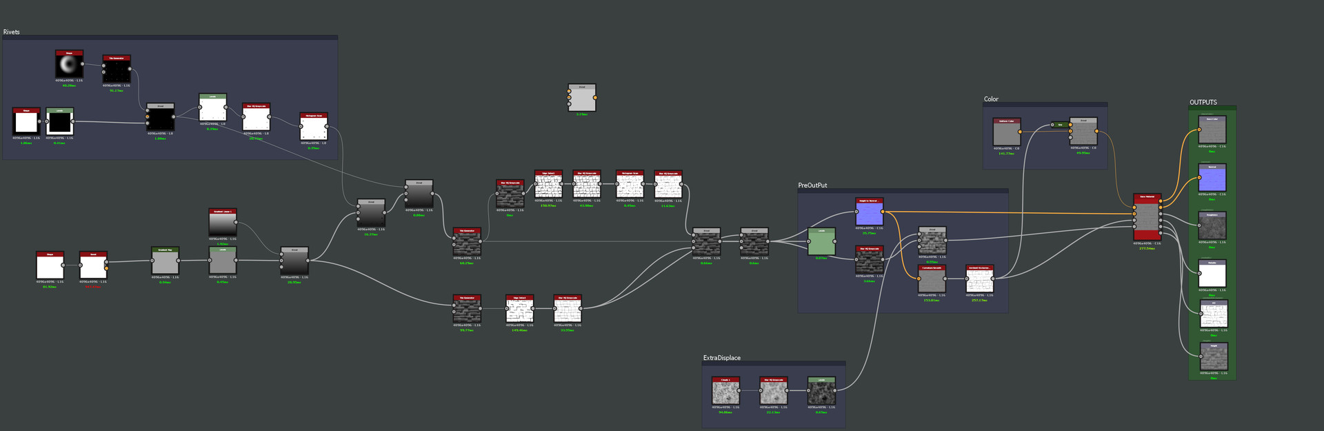 Node network on Substance Designer.