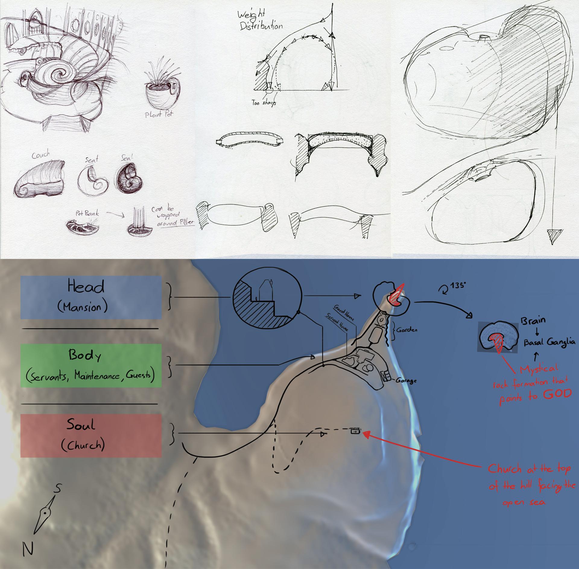Michiel van ommen conceptsketches