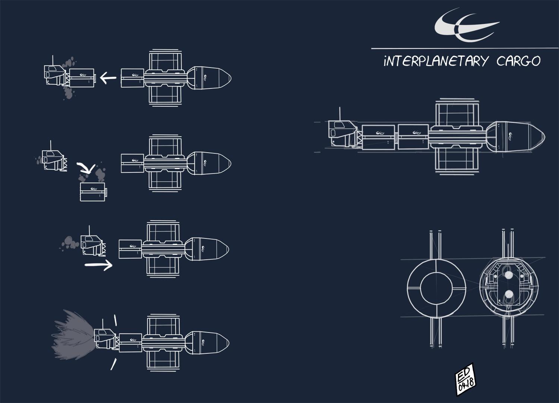 Edouard duhem interplanetary cargo 1