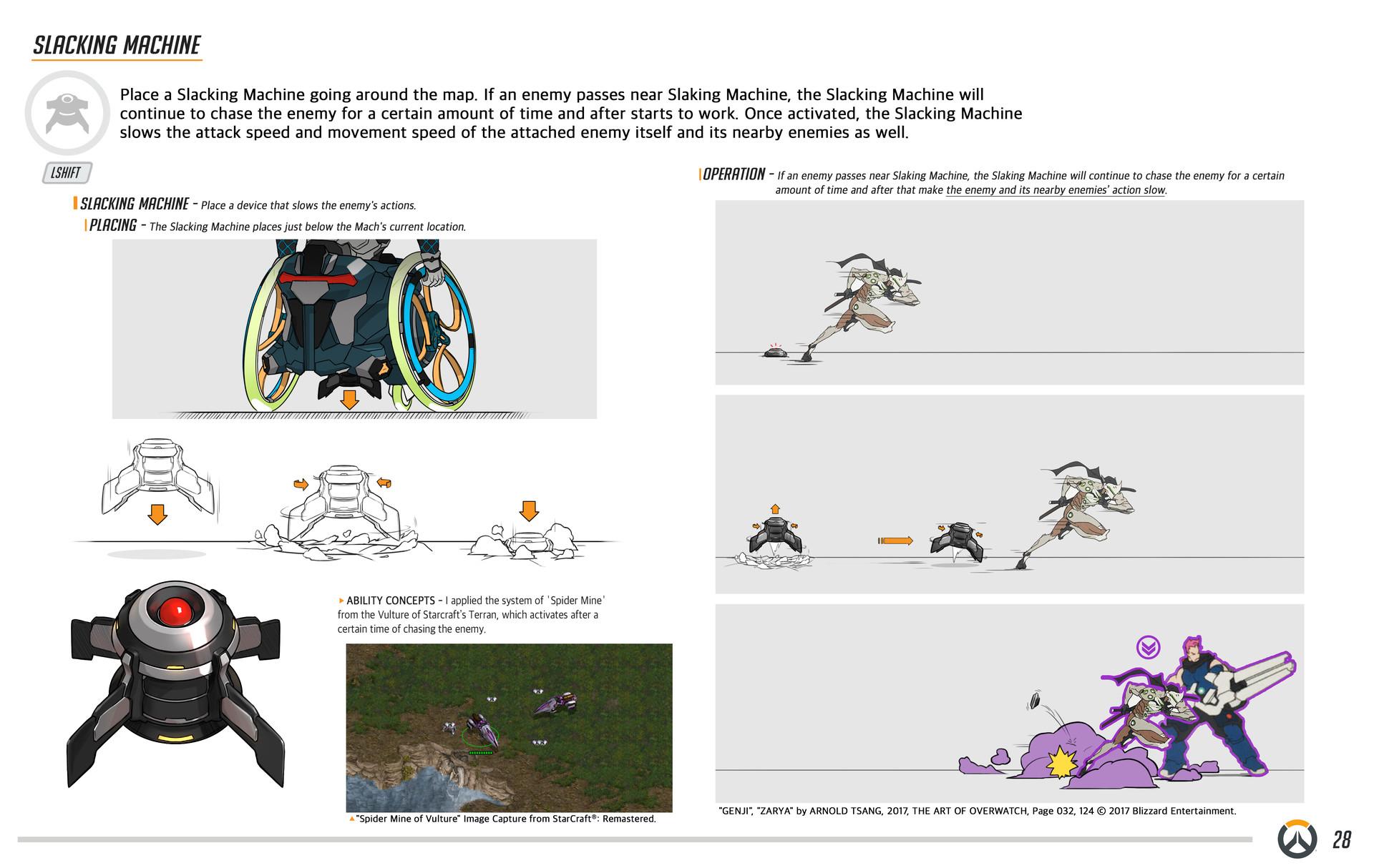 Kirim Son - Overwatch Character Design
