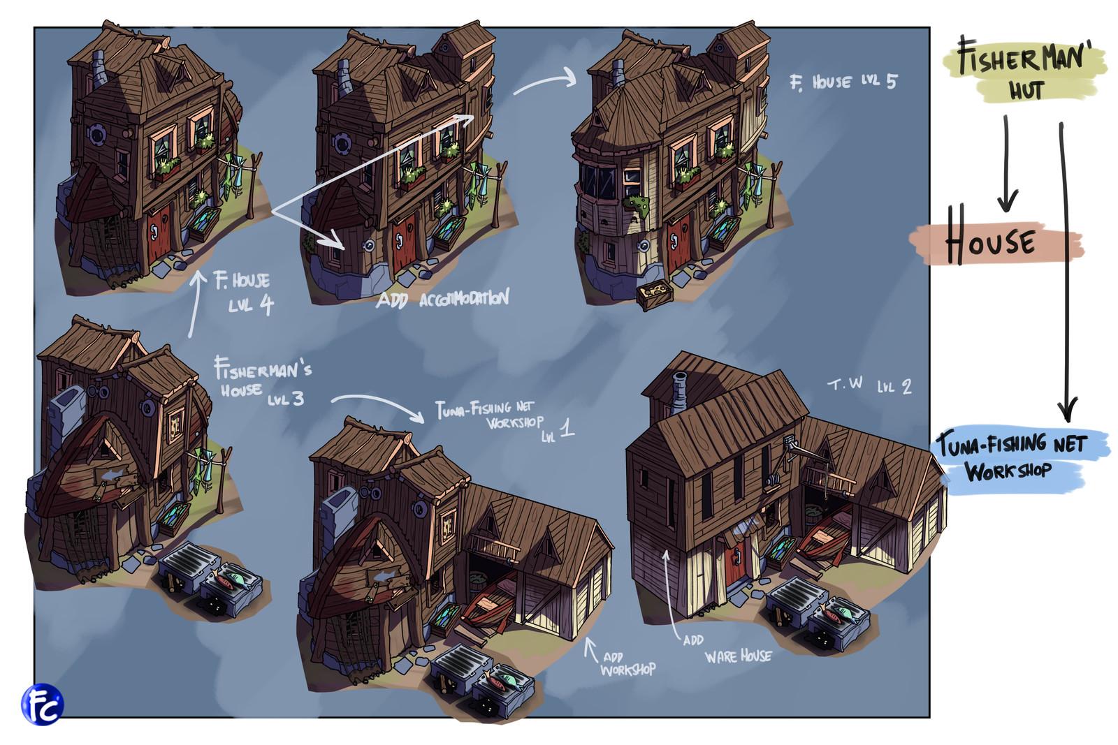 fisherman house specialization