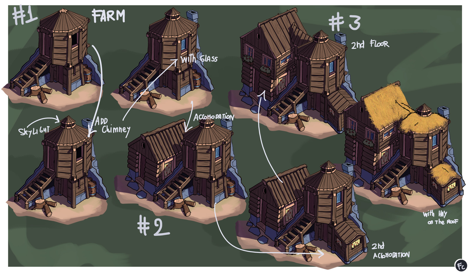 Farm 2 , from tier 1 to tier 3