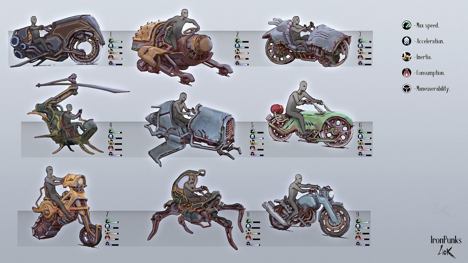 Loic liok bramoulle ironpunks bikes