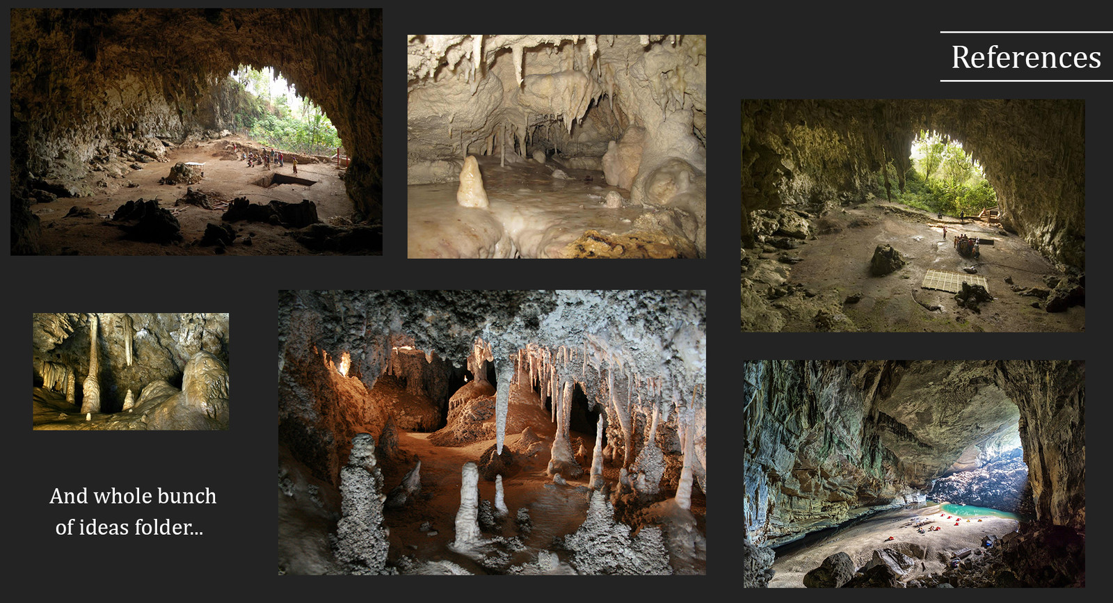 Cave References