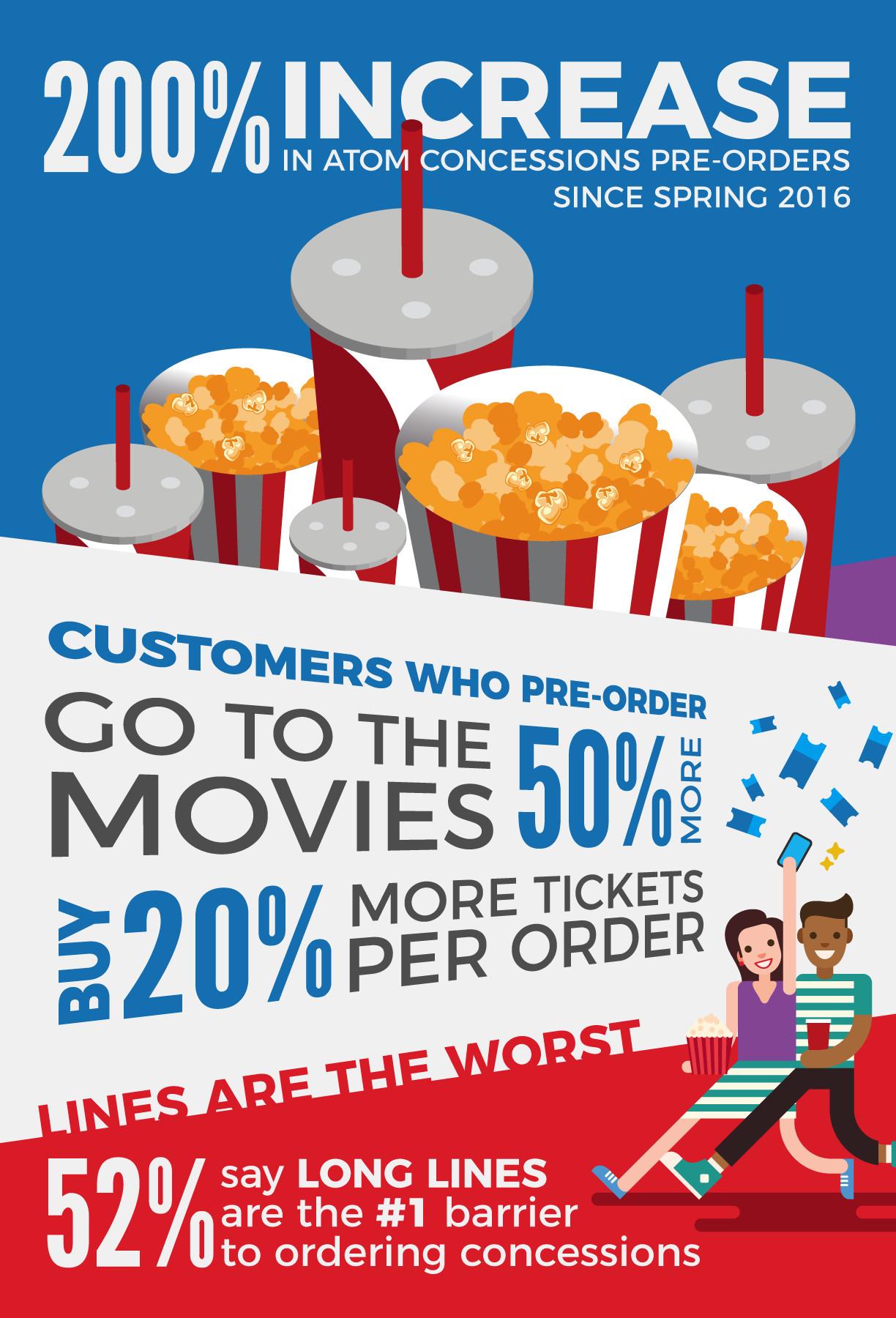 Brian borowiec atom cinemacon infographic handout 4 4x