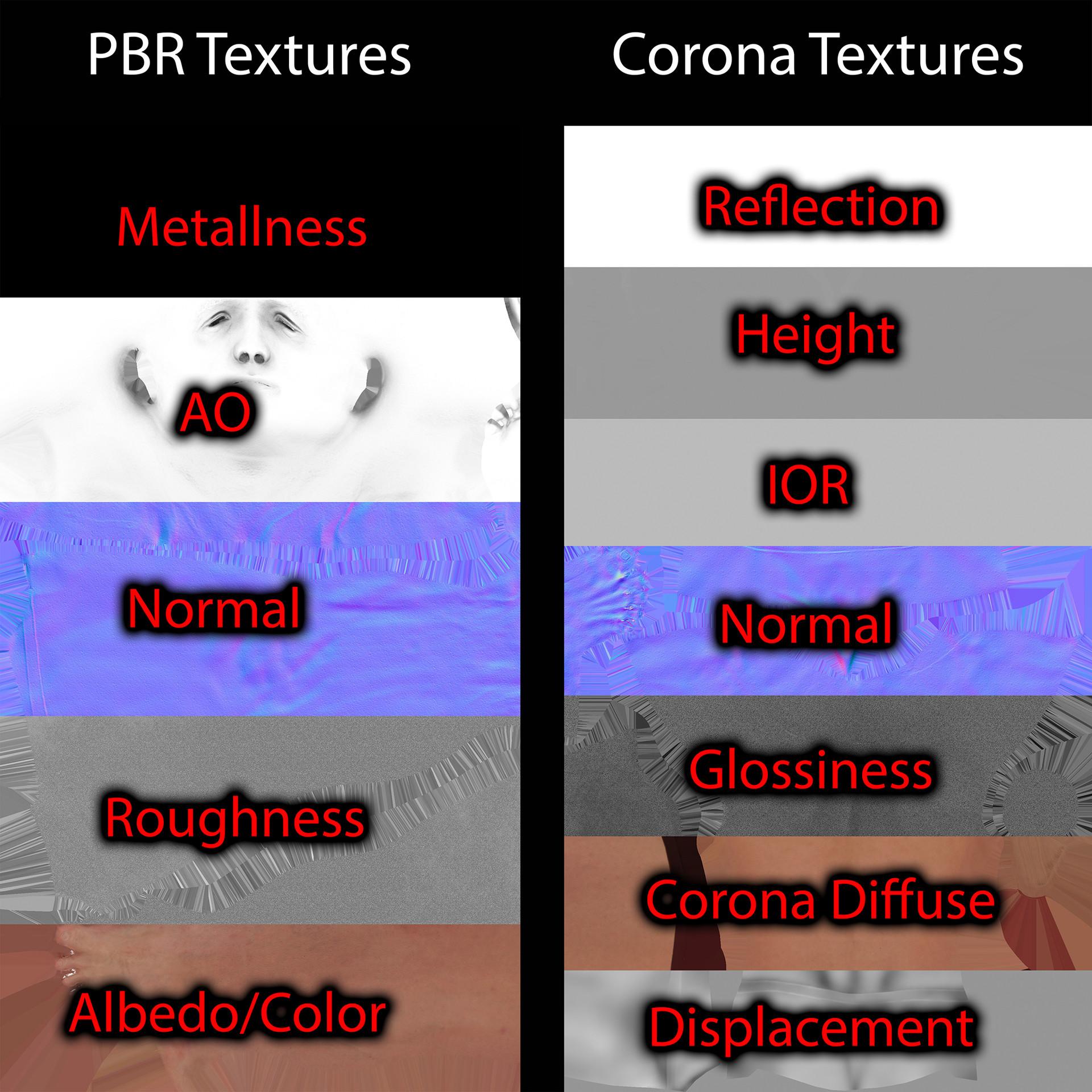 Michael weisheim beresin texture example
