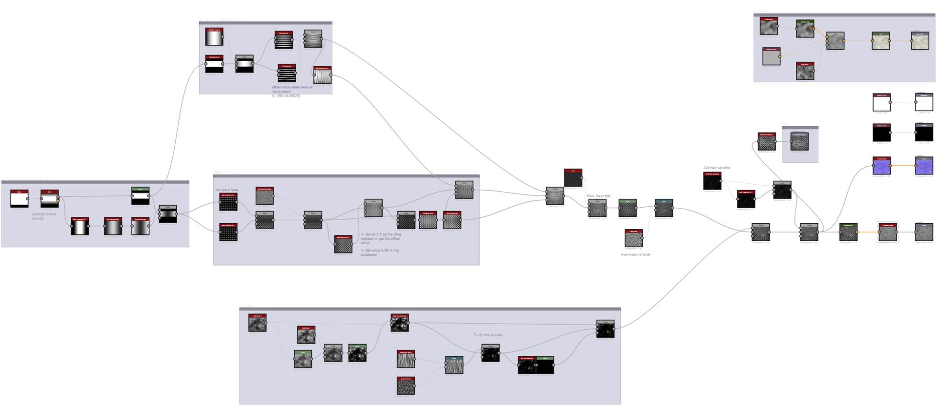 Monica bauer map linen