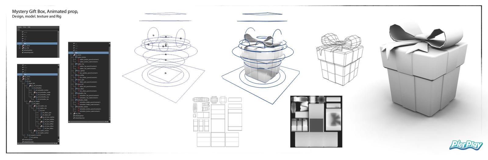Design, Model, UV map, Texture, rig