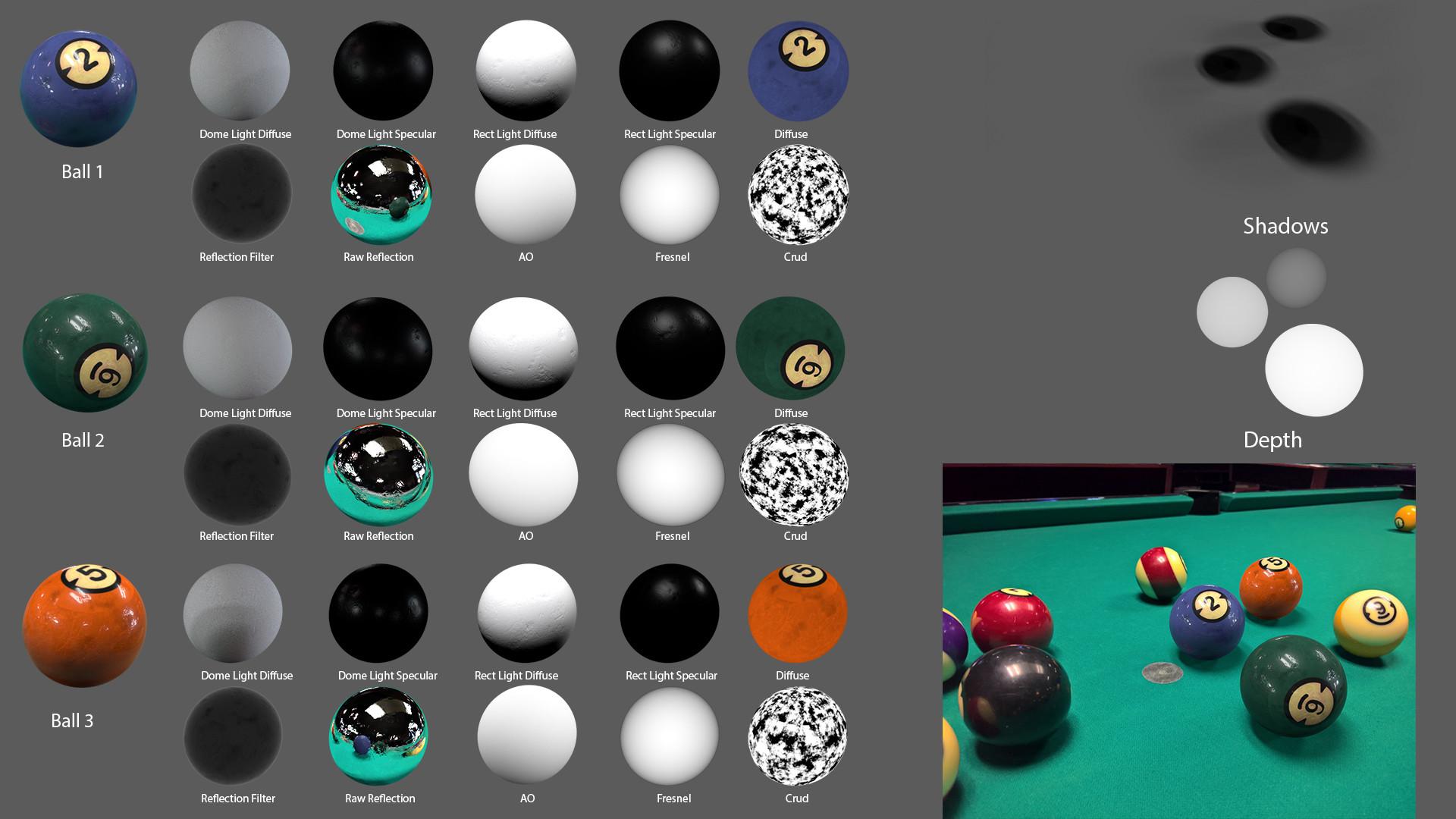 ArtStation Pool Balls Jillian Mac Grady - Grady pool table