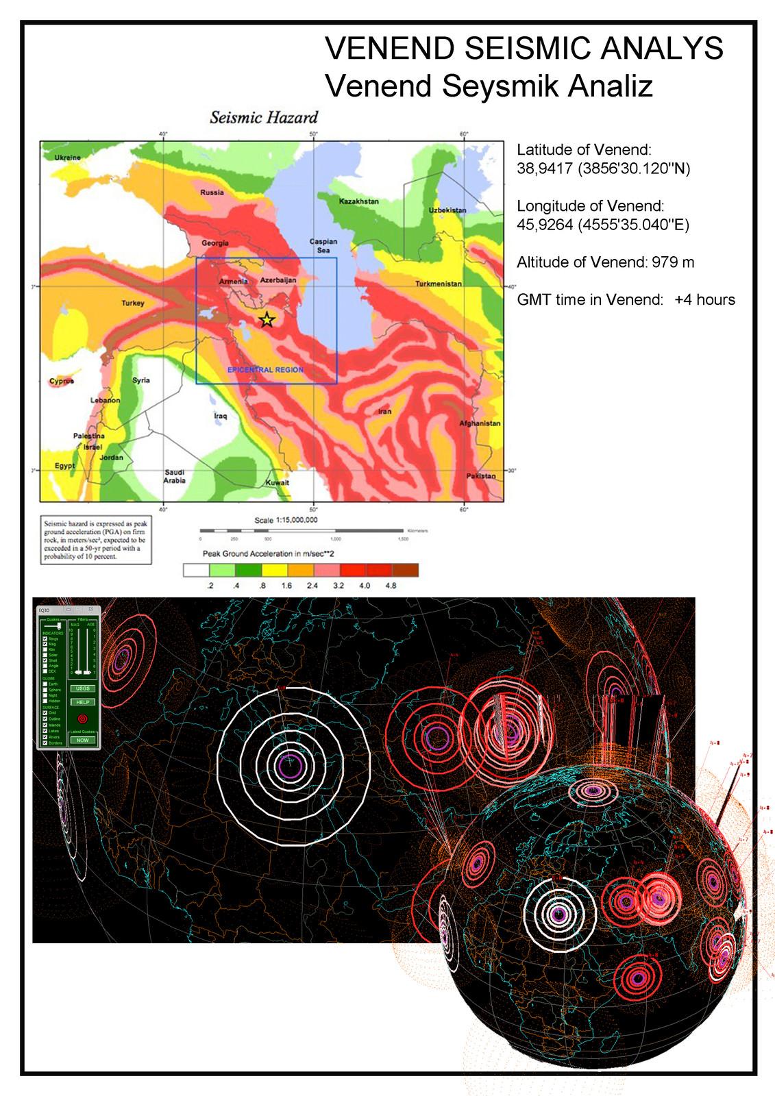 Venend Seismic Analysis