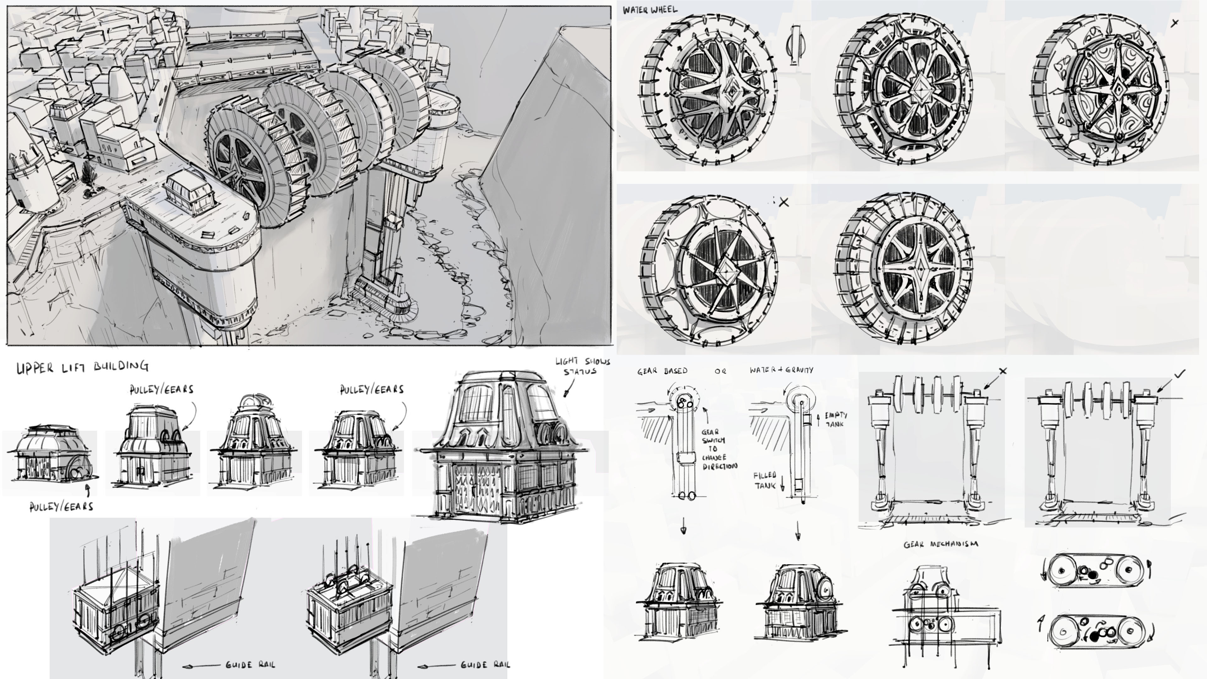 Design Sketches for a Dam and Lift.