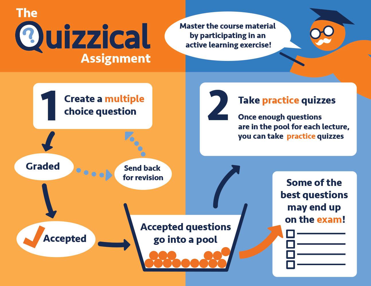 Quizical Assignment