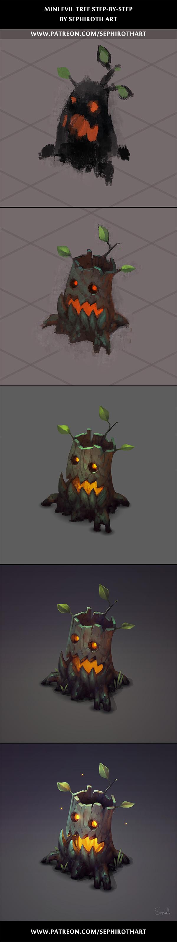 Sephiroth art mini evil tree stepbystep list