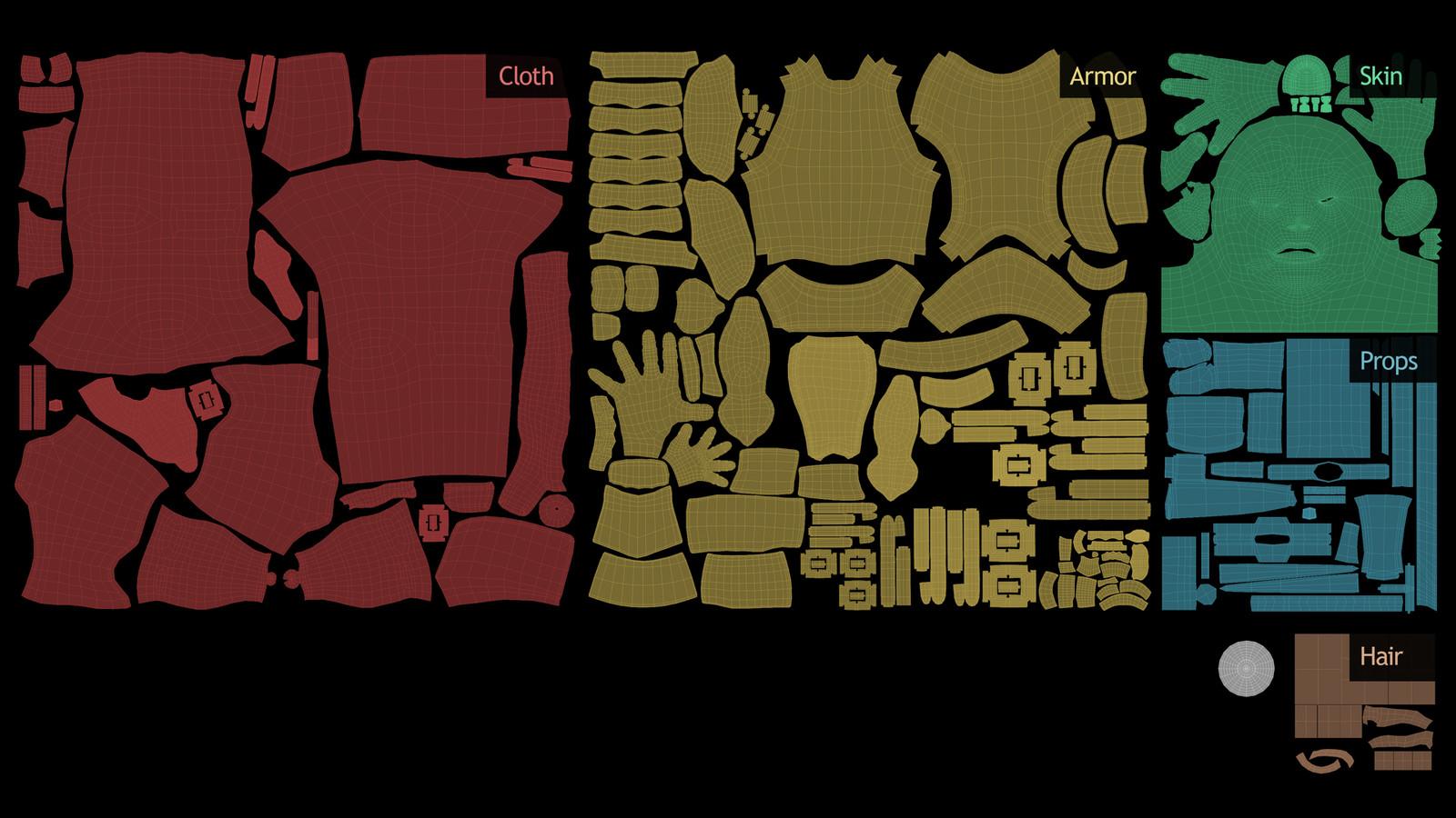 UV layout