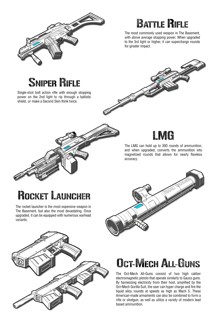 Weapons sheet 02