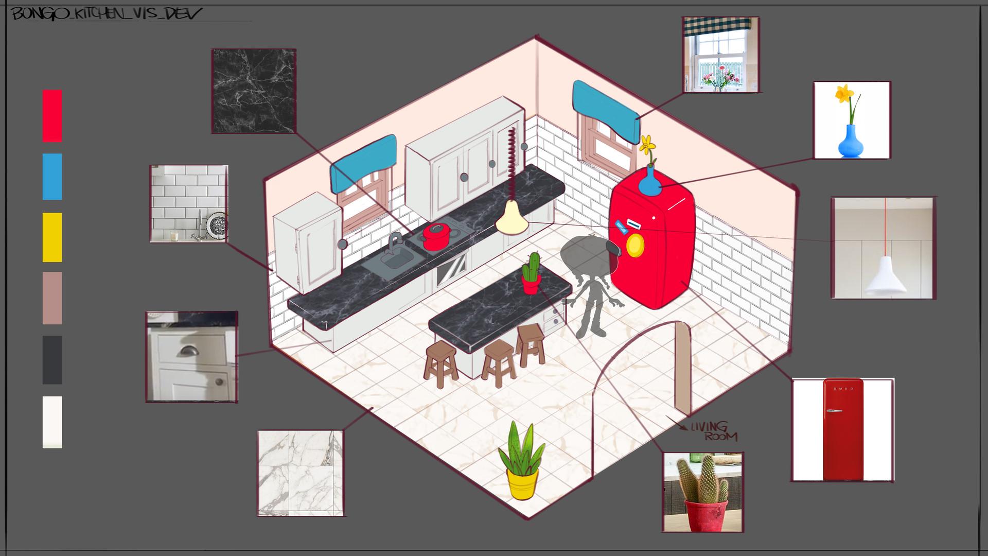 Francesco mazza bongo kitchen sketch viz dev v02