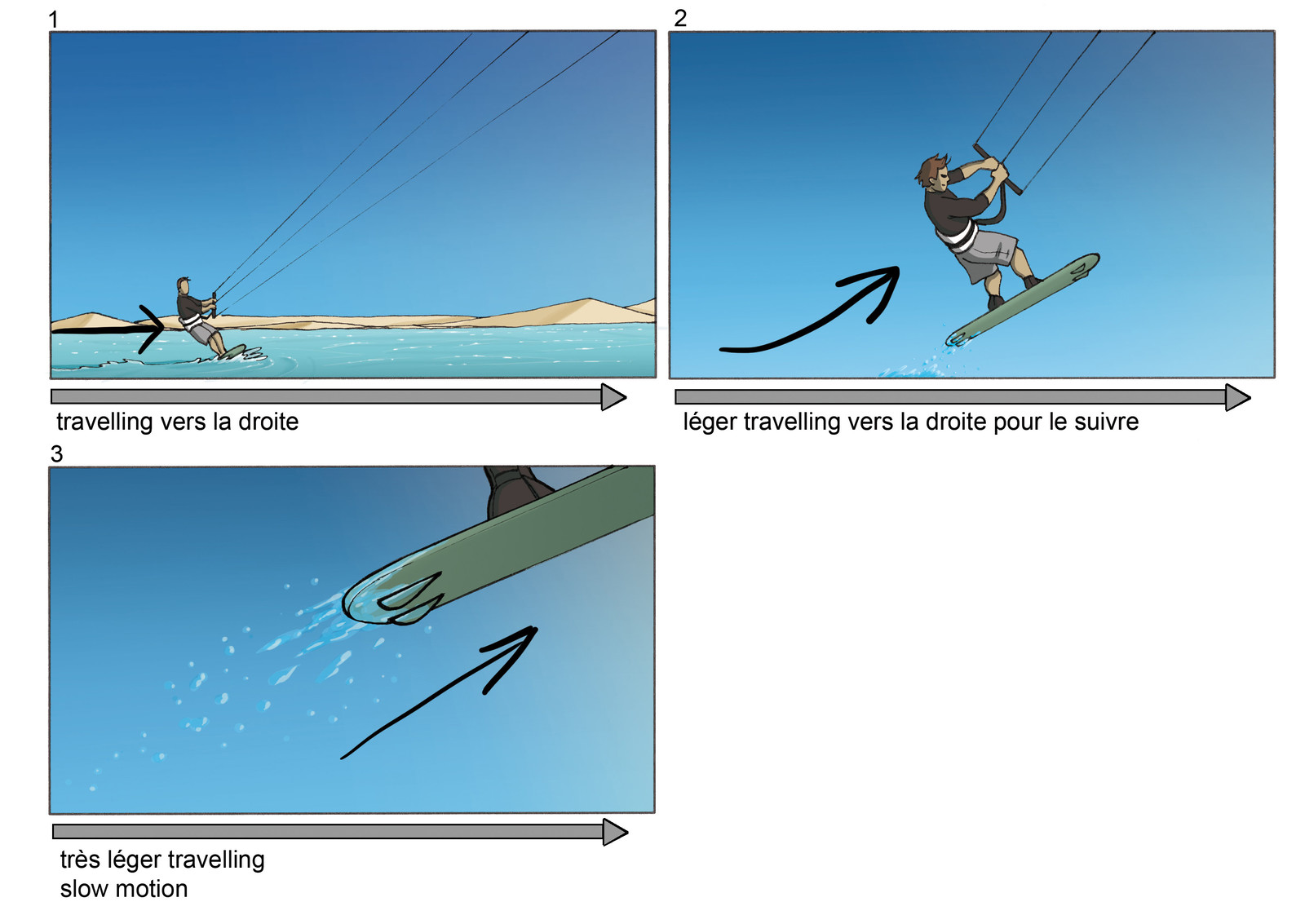 Storyboard for an advertising about KiteSurf  - Page 3 - (In French)