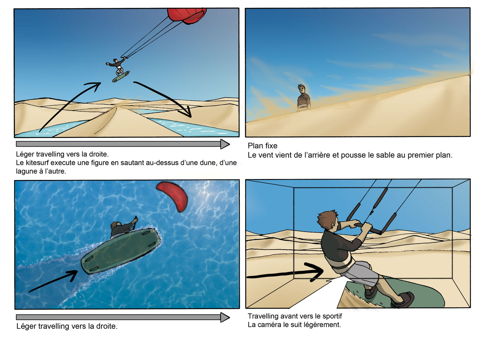 Storyboard for an advertising about KiteSurf  - Page 4 - (In French)
