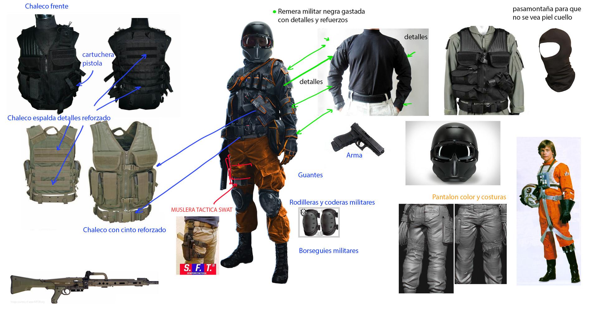 Pablo olivera uncanny valley vestuario costume design