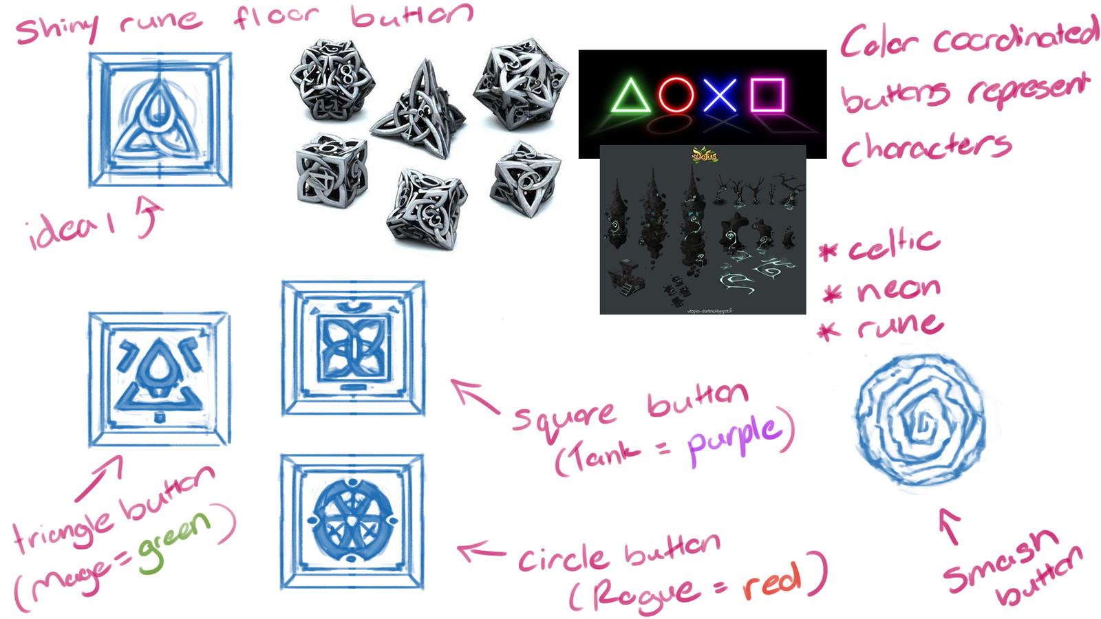 Rune Floor Steps Concept