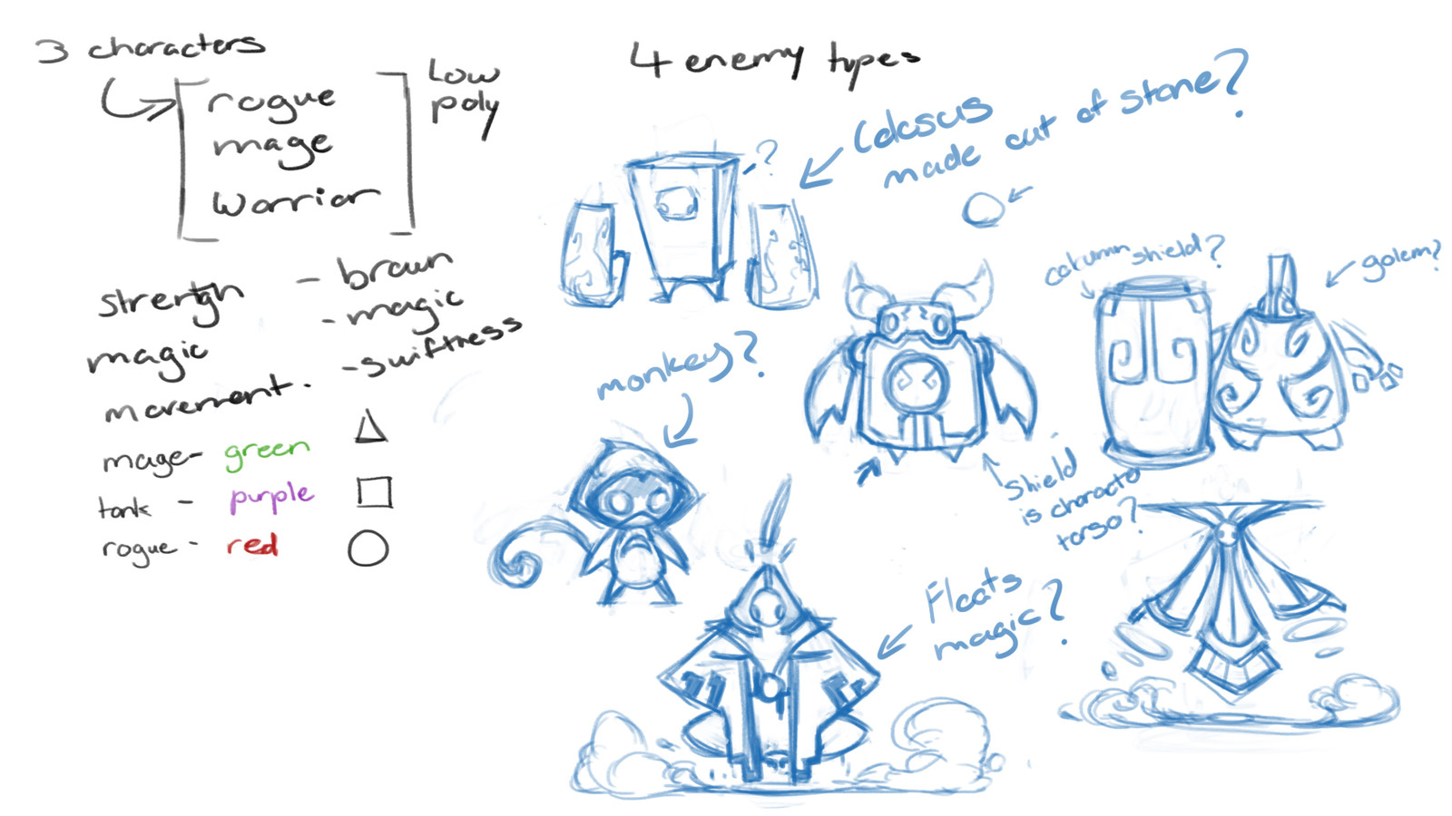 Characters concept 1
