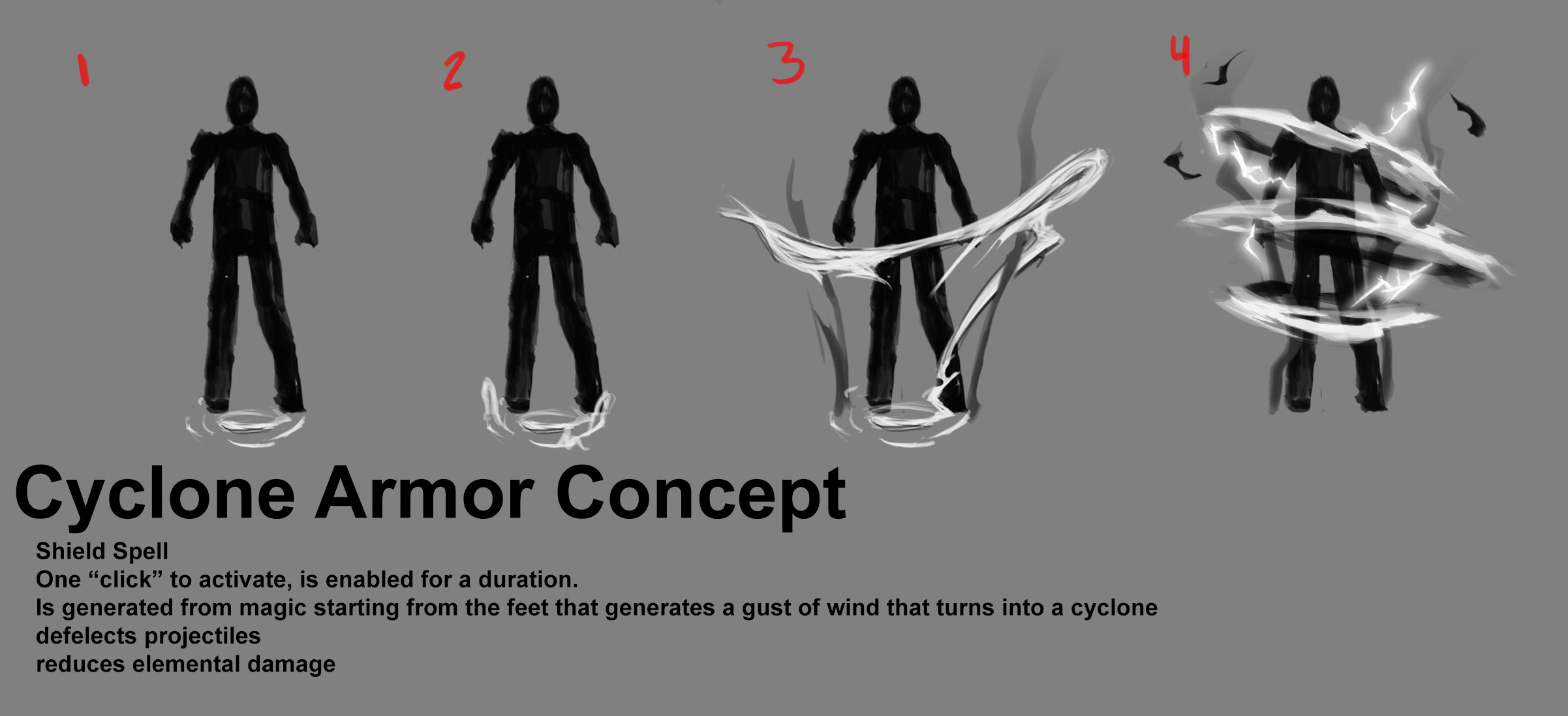 Concept art. Strayed a little bit form it but I think that was for the best.