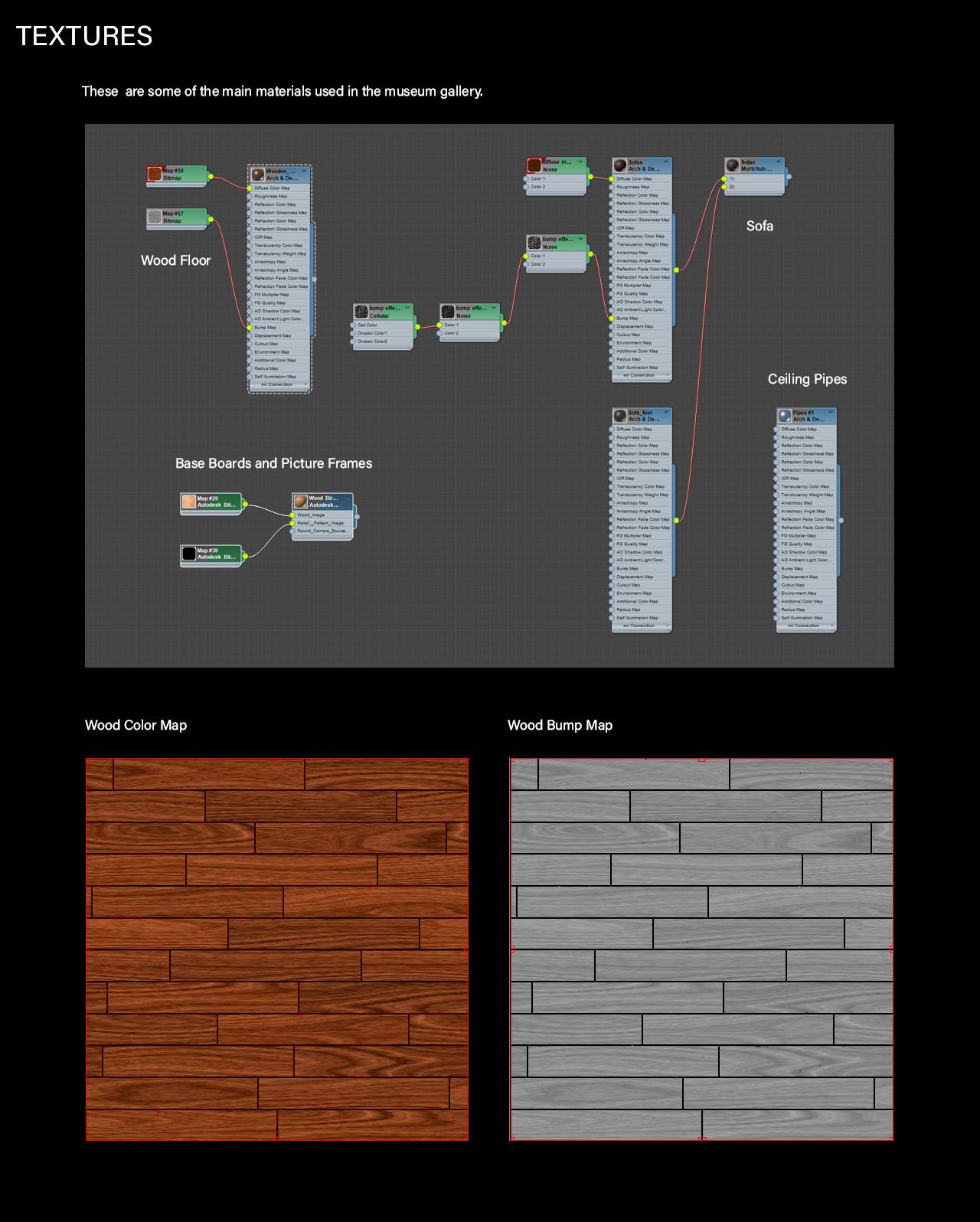 Mario merino museum textures