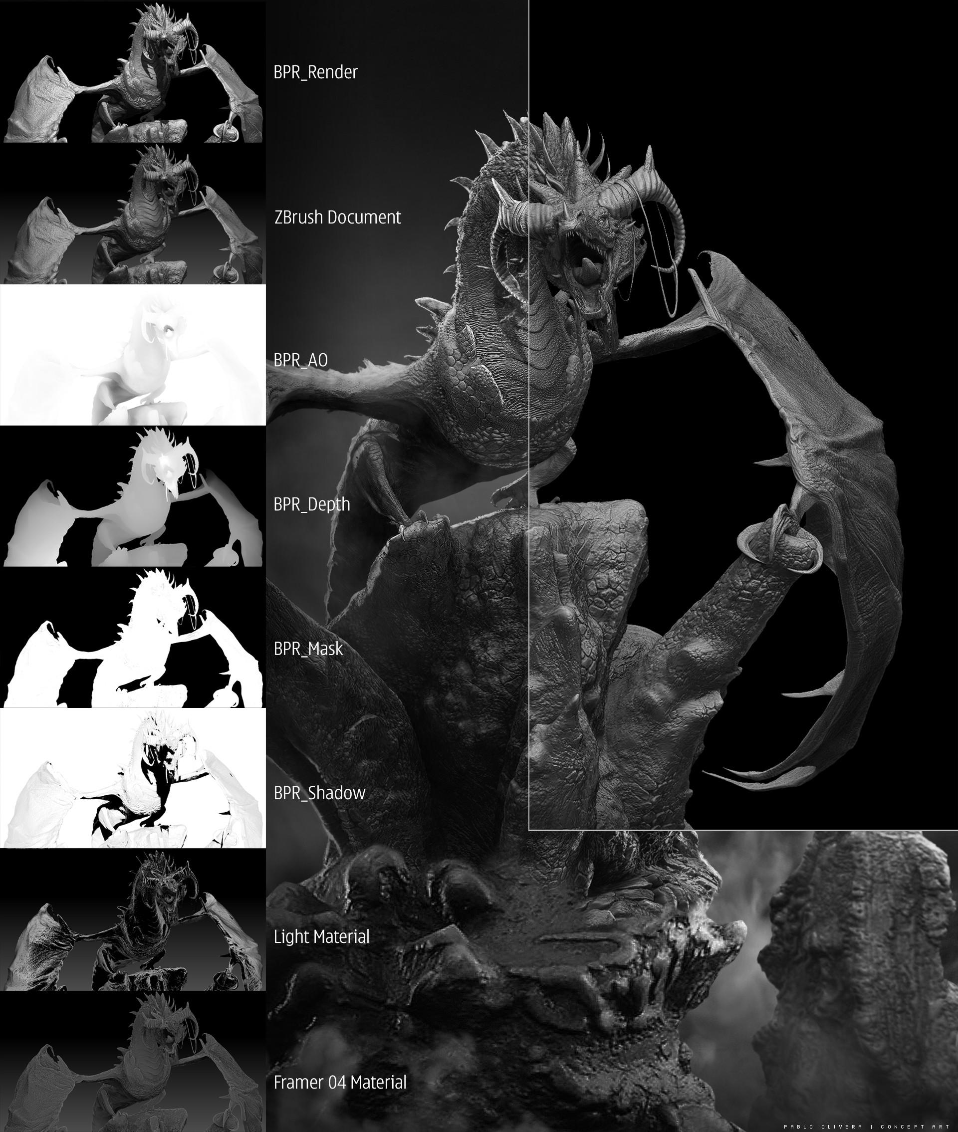Pablo olivera dragones wacom zbrush 10 renders tes