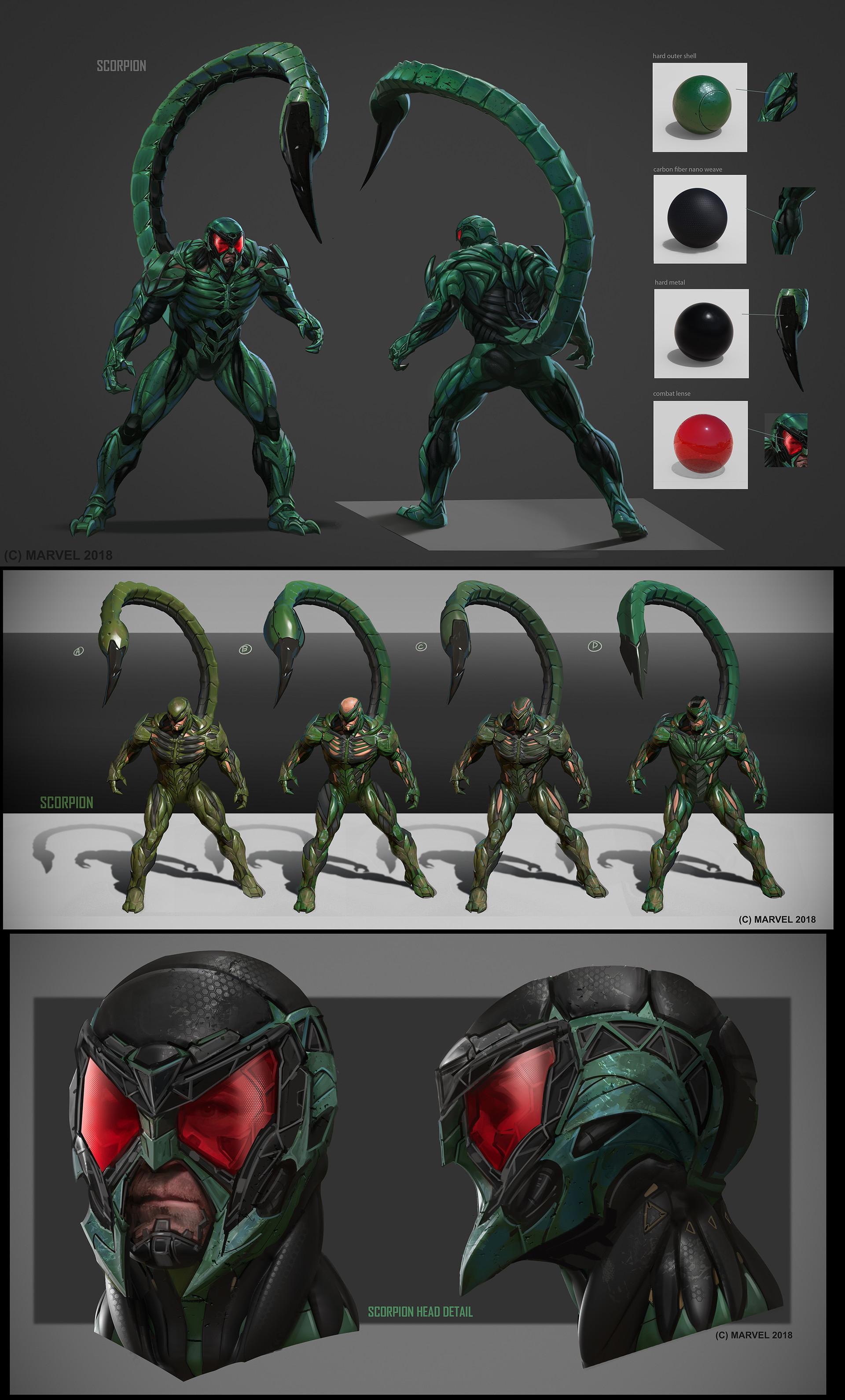 Daryl mandryk scorpion front back update2