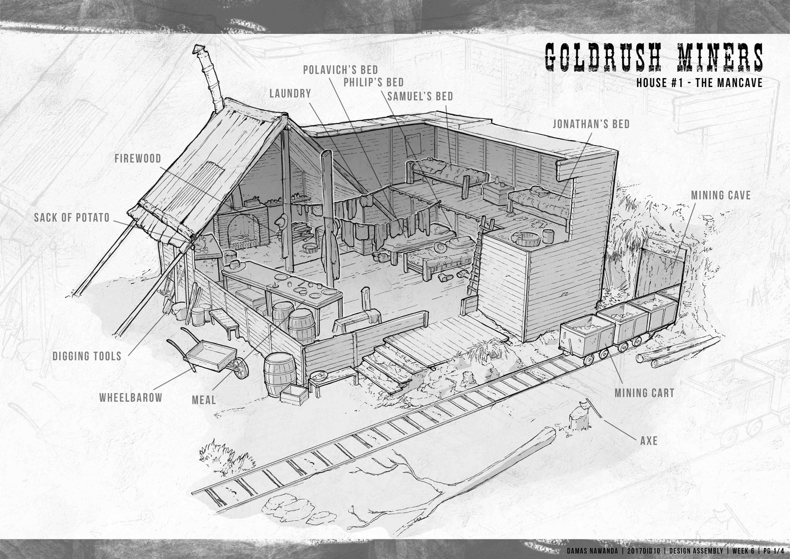 Goldrush Miner Hut Concepts