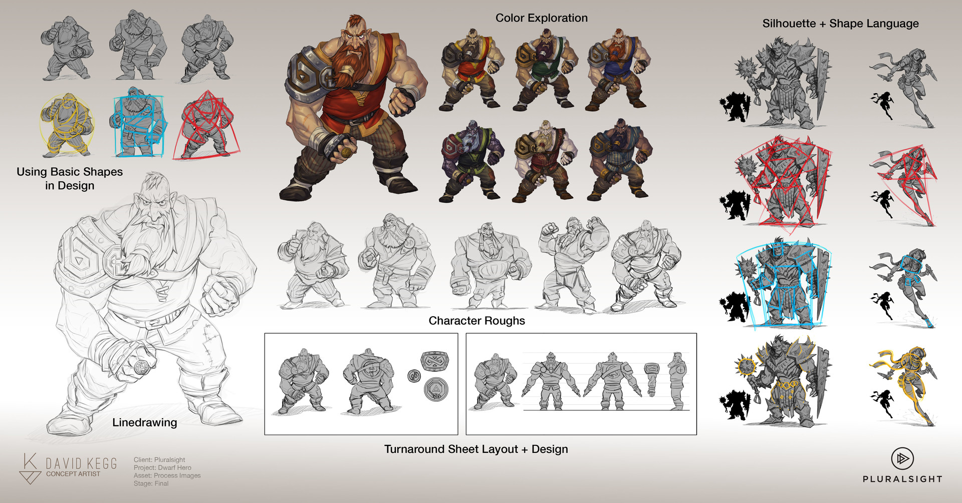 David kegg dwarf roughssheet