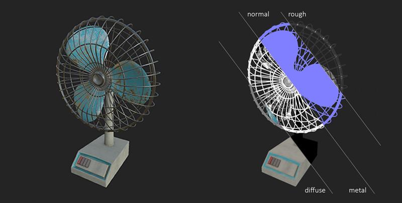 Texture breakdown for fan.