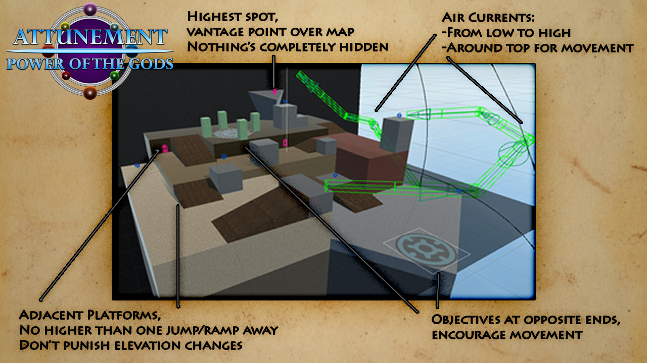 I was tasked with developing the overall visual concept and details for this level prototype that I was given.