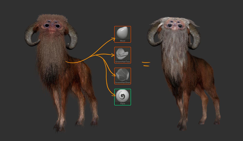Pablo munoz gomez presentation lost creature grooming