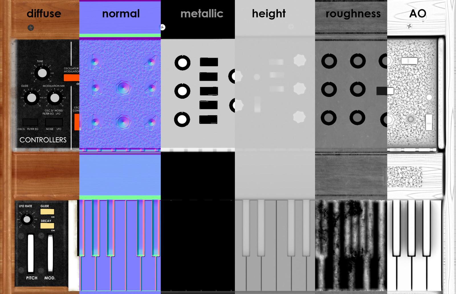 generated textures