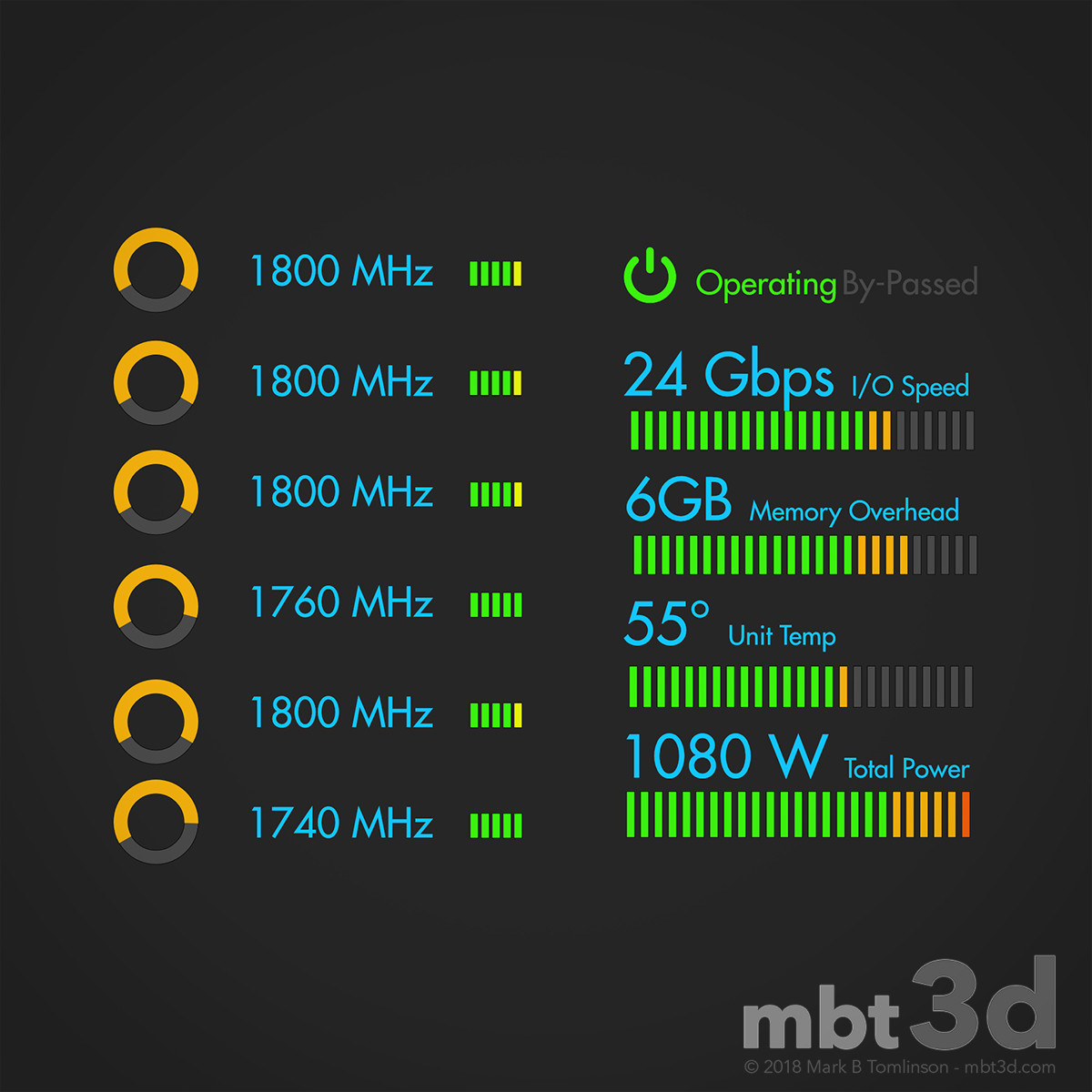 Box XXVI: eGPU Display Texture Diffuse / Luminance Color