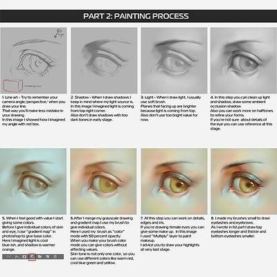 Drawing tips - Eye
