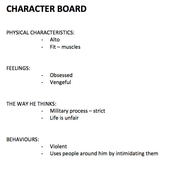 The character board
