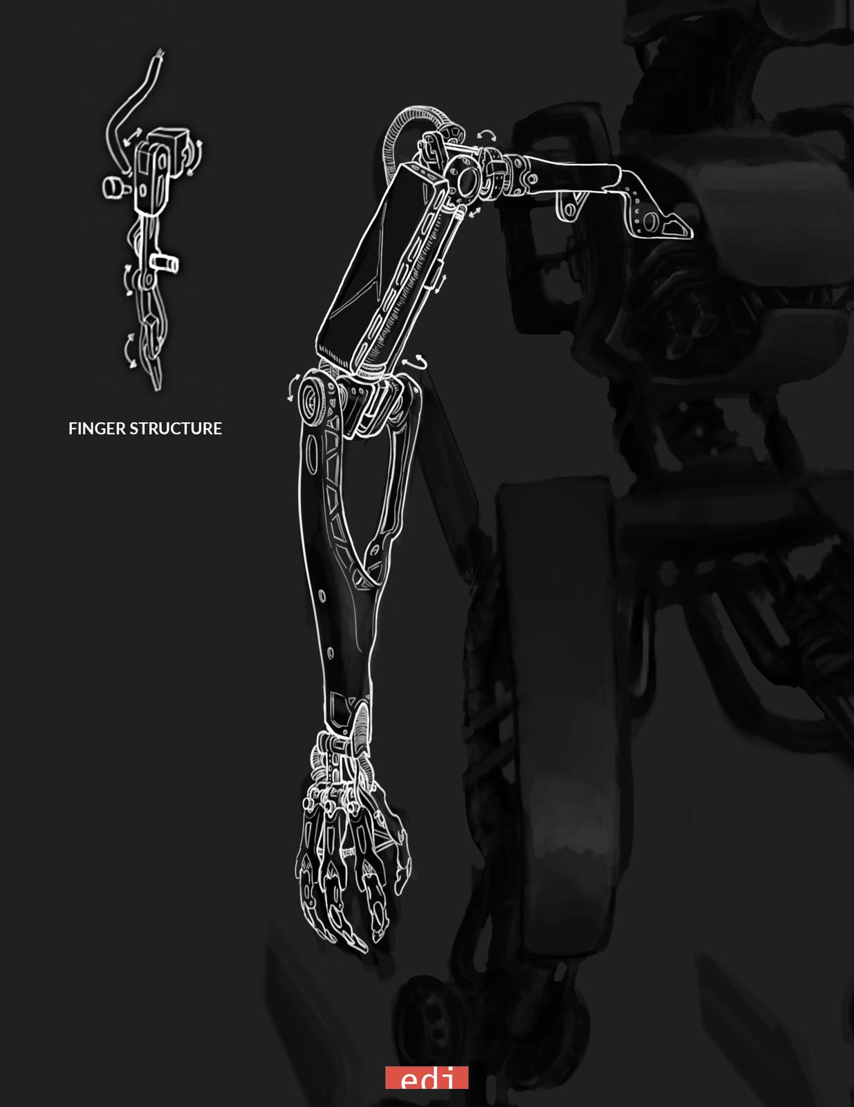 Advanced arm concept.