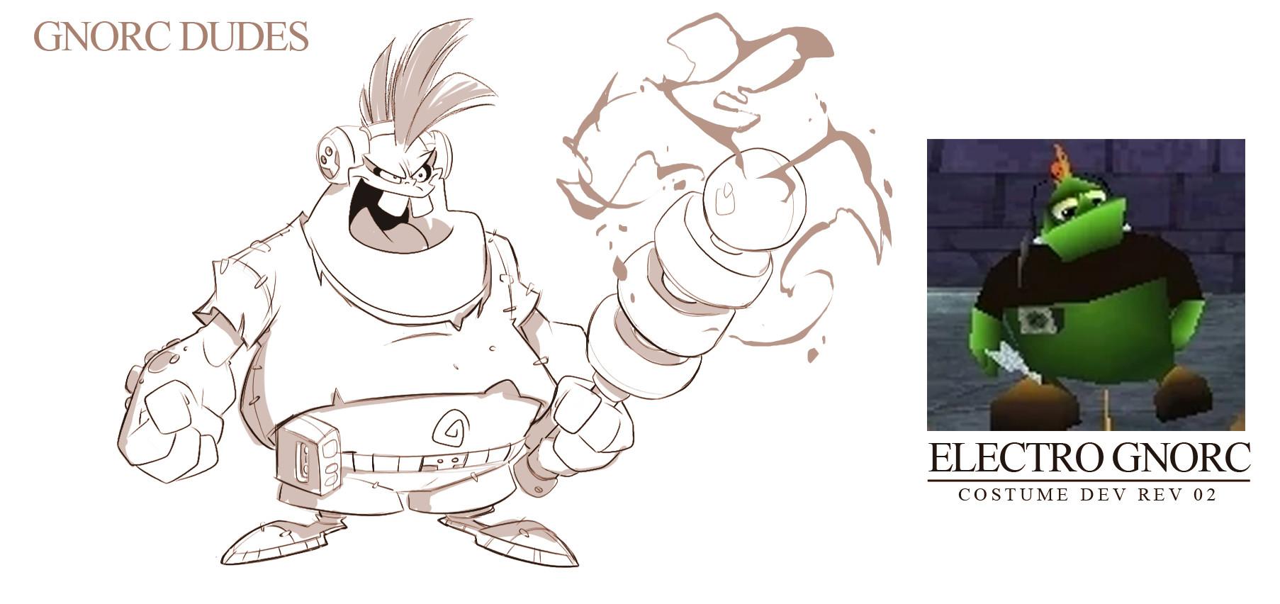 Rob duenas electro gnorc rev 02