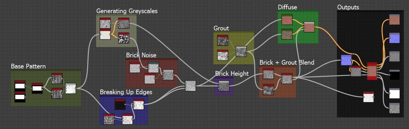 Node Networks