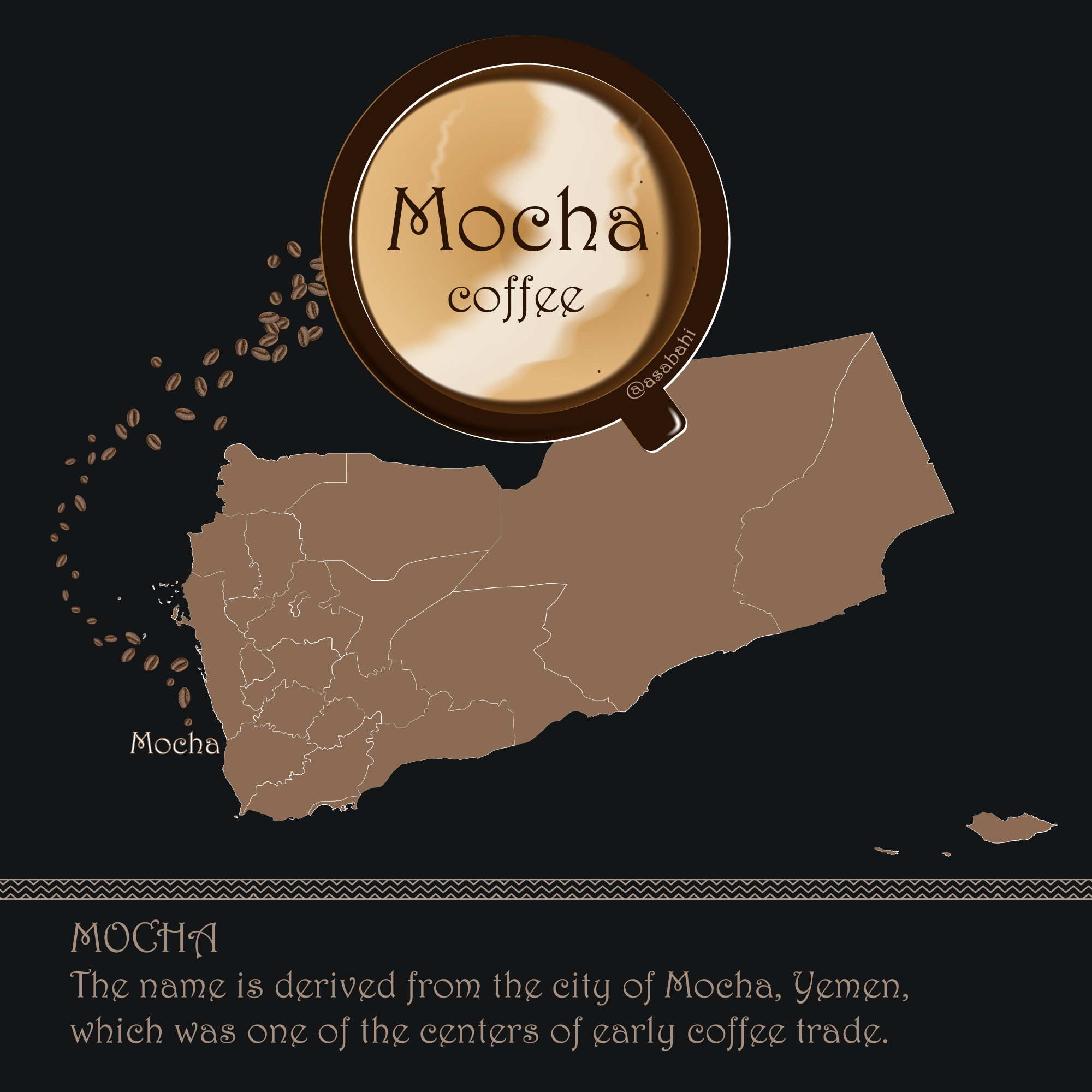 mocha The name is derived from the city of Mocha, Yemen, which was one of the centers of early coffee trade.