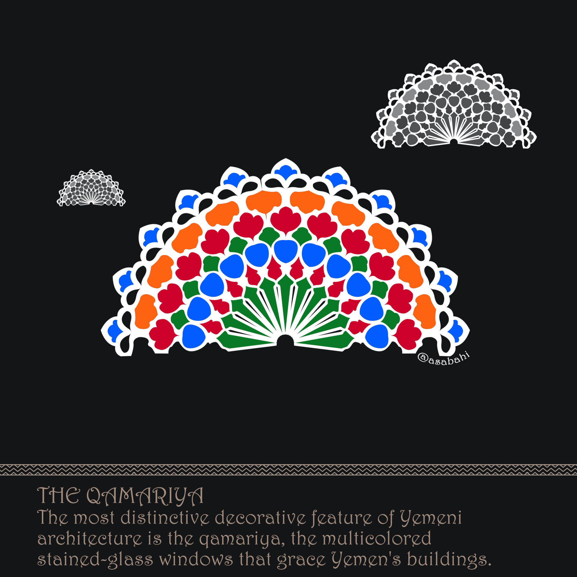 The Qamariya