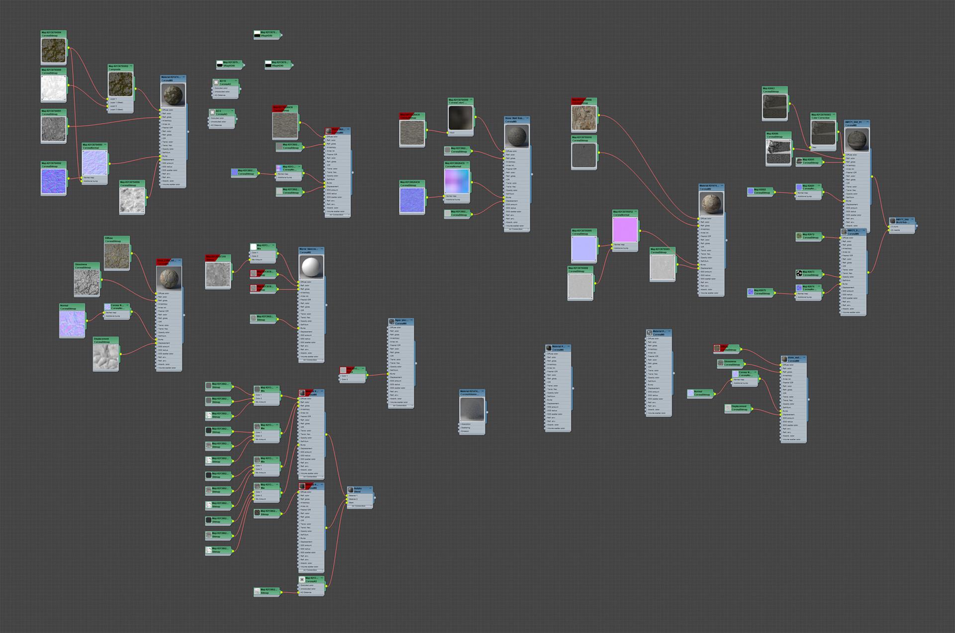 Overall scene materials