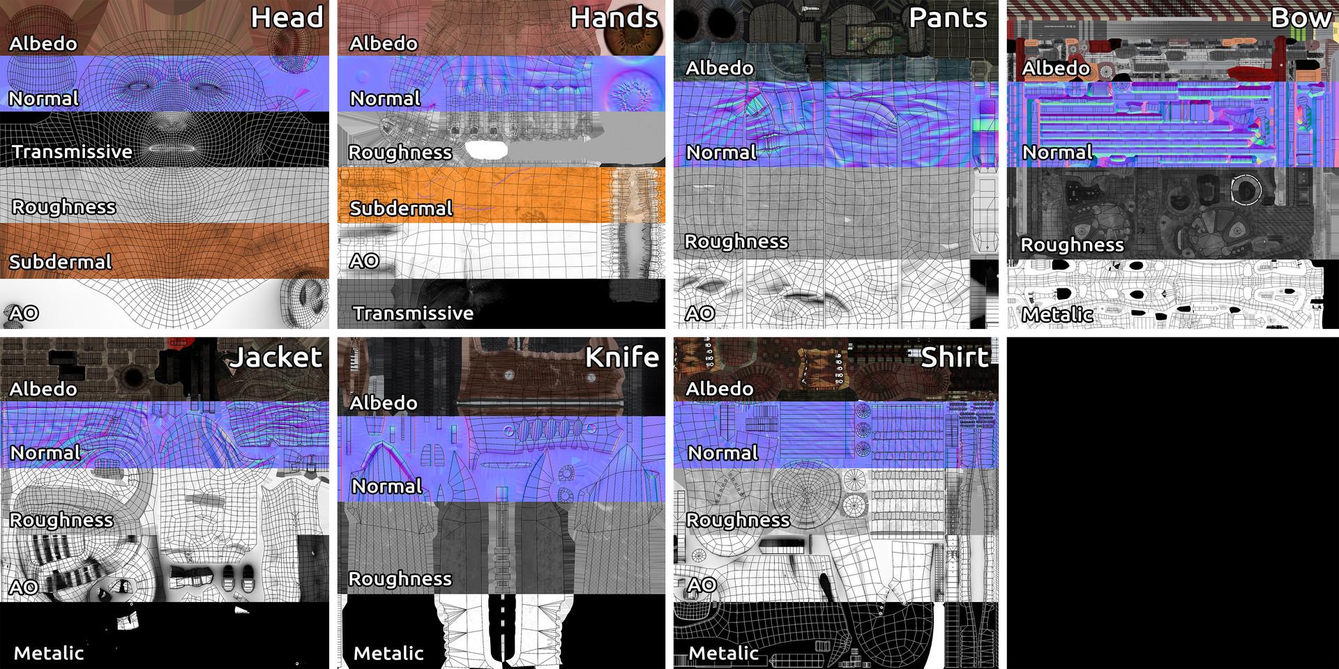 Tairo fialho uv textures sheet
