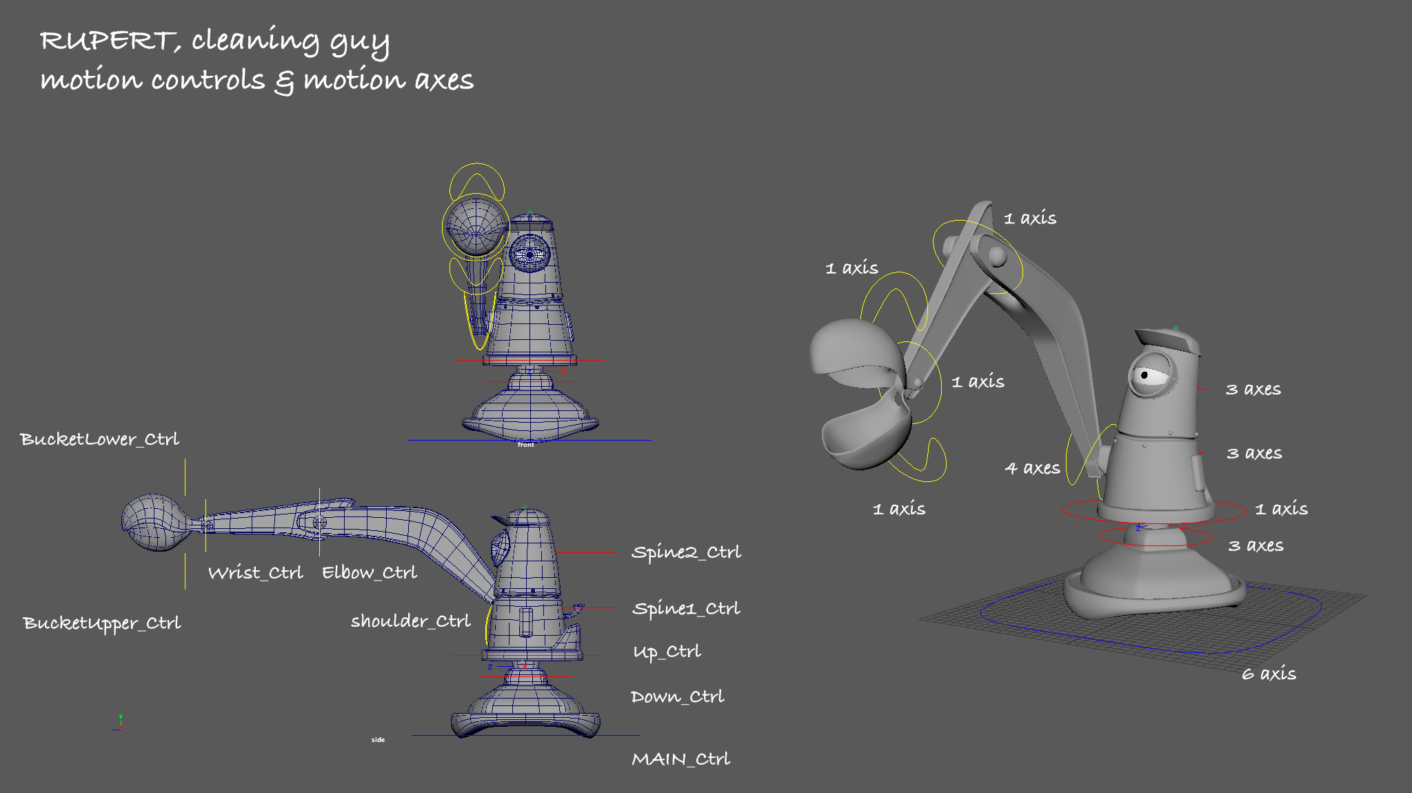 Rupert the Cleaner, 3d model and motion controls