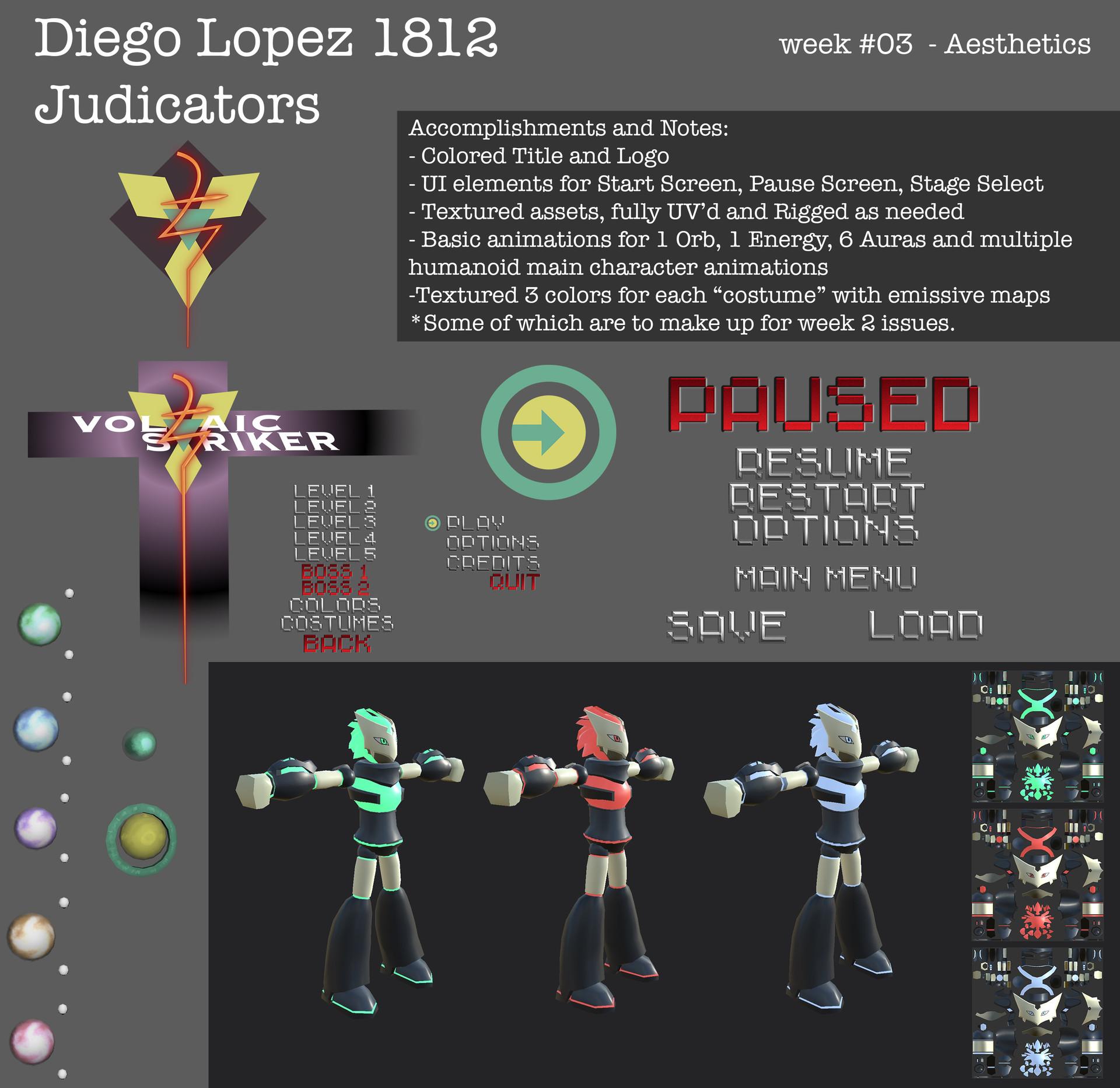 Diego sebastian reid lopez lopezd 1812 judicators wk3