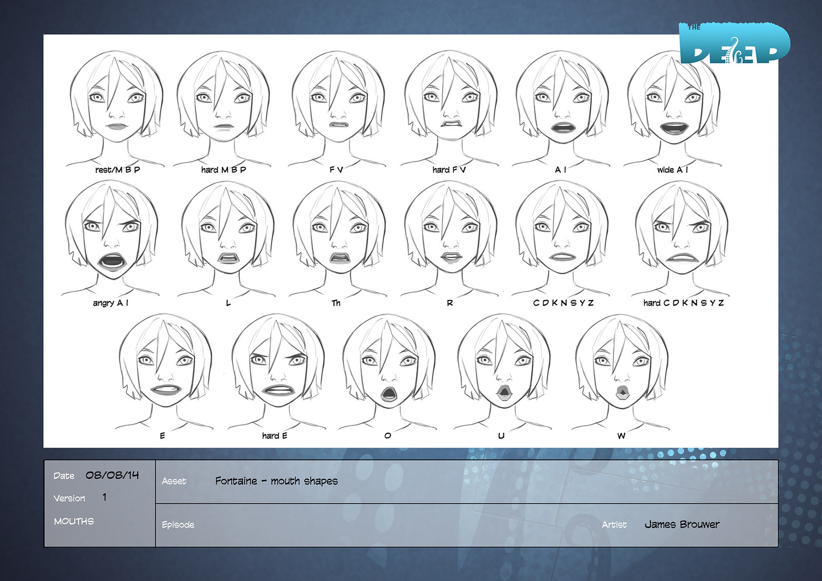 Animators' mouth shape guide for Fontaine.