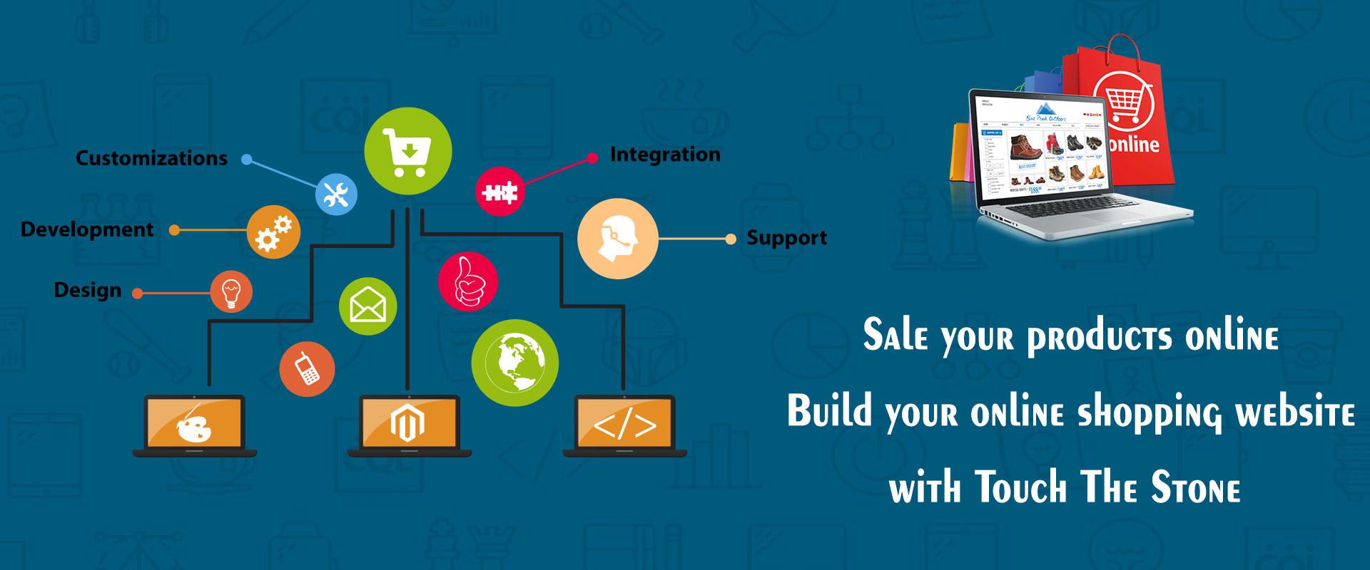 Best Digital Marketing Company Coimbatore India - Best Digital